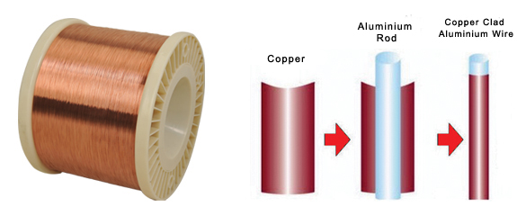 Technical draw Copper Clad Aluminum Wire